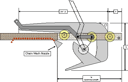 Bowsprit – Lewmar Windlass Wiring Diagram